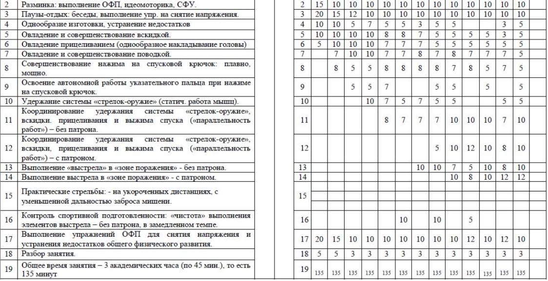 План график работы бухгалтерии на год образец — avto. Birinde. Az.